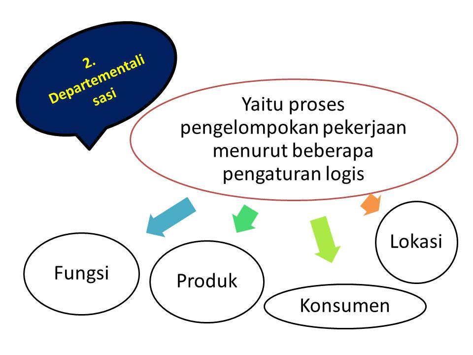 Yaitu proses pengelompokan pekerjaan menurut beberapa pengaturan logis