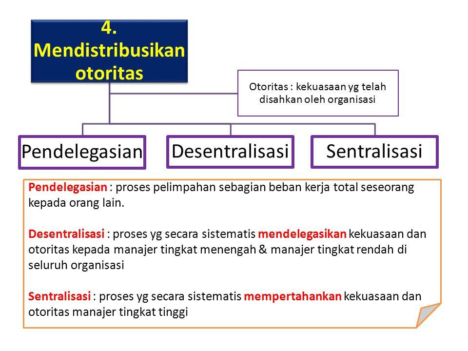 4. Mendistribusikan otoritas
