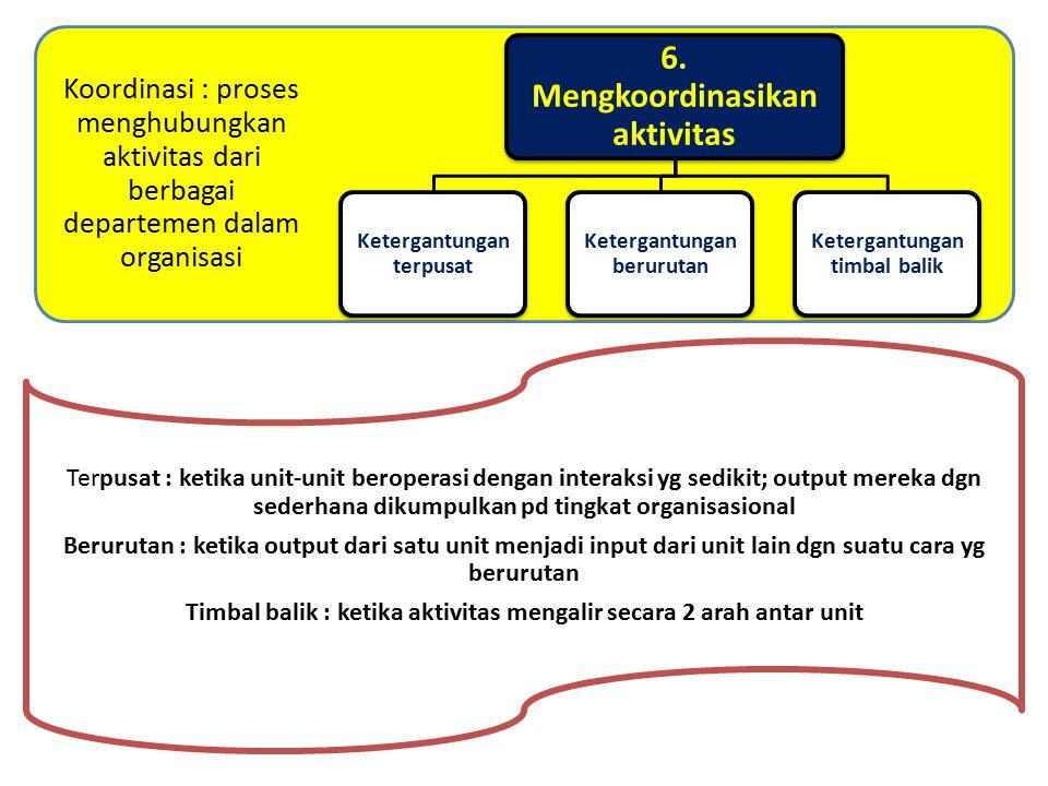 6. Mengkoordinasikan aktivitas