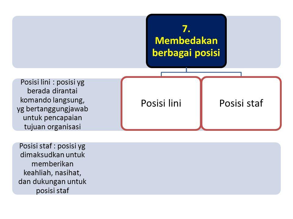 7. Membedakan berbagai posisi
