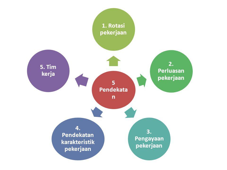 4. Pendekatan karakteristik pekerjaan
