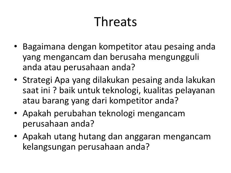 Threats Bagaimana dengan kompetitor atau pesaing anda yang mengancam dan berusaha mengungguli anda atau perusahaan anda