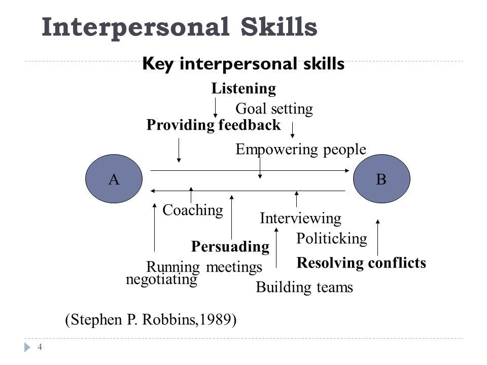 Key interpersonal skills