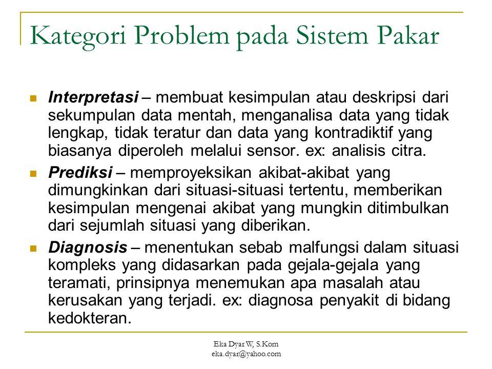 Kategori Problem pada Sistem Pakar