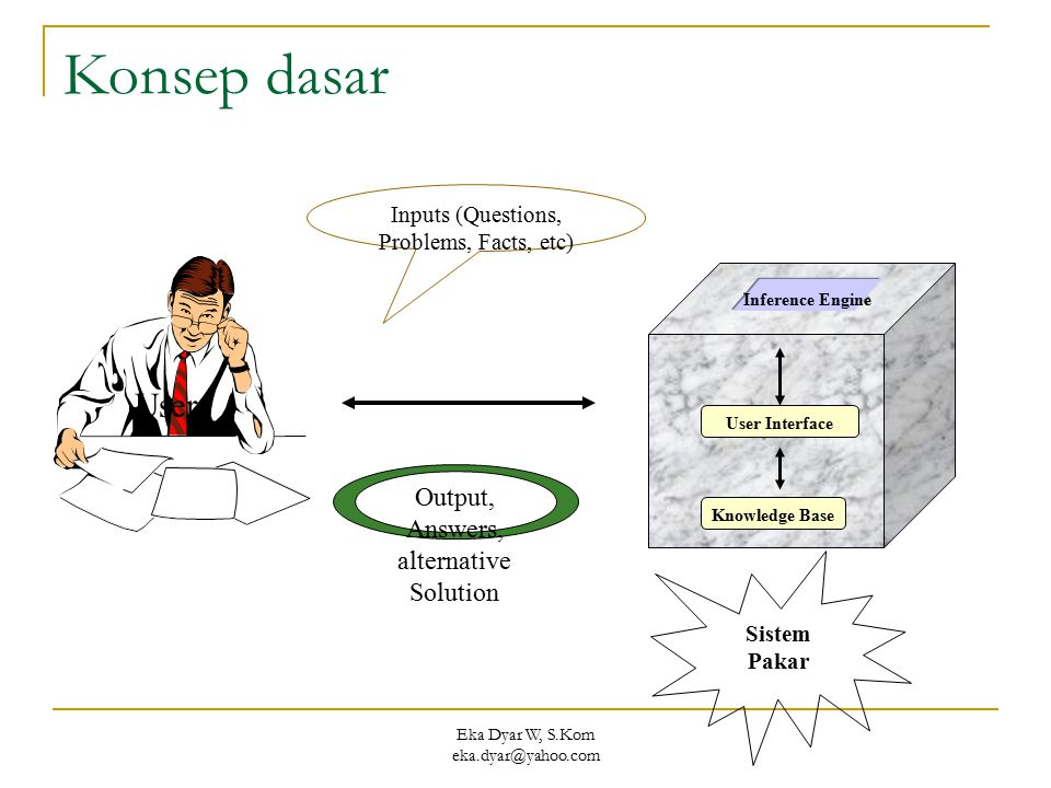 Konsep dasar User Output, Answers, alternative Solution