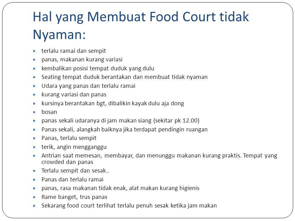 Hal yang Membuat Food Court tidak Nyaman: