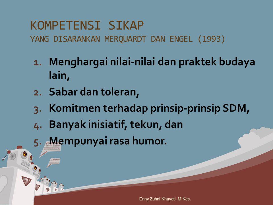 KOMPETENSI SIKAP YANG DISARANKAN MERQUARDT DAN ENGEL (1993)