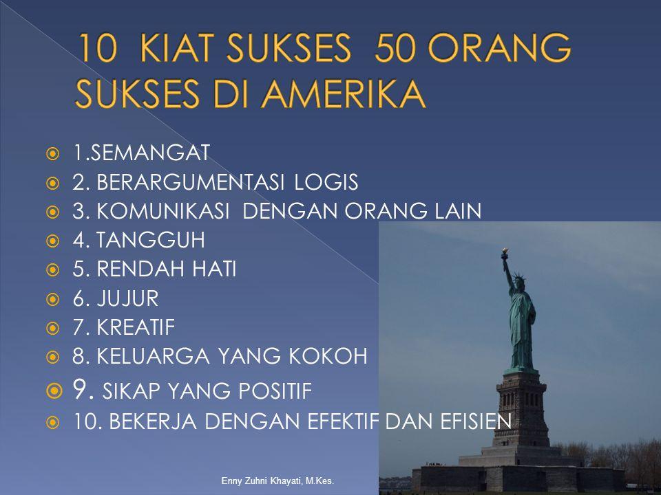 10 KIAT SUKSES 50 ORANG SUKSES DI AMERIKA