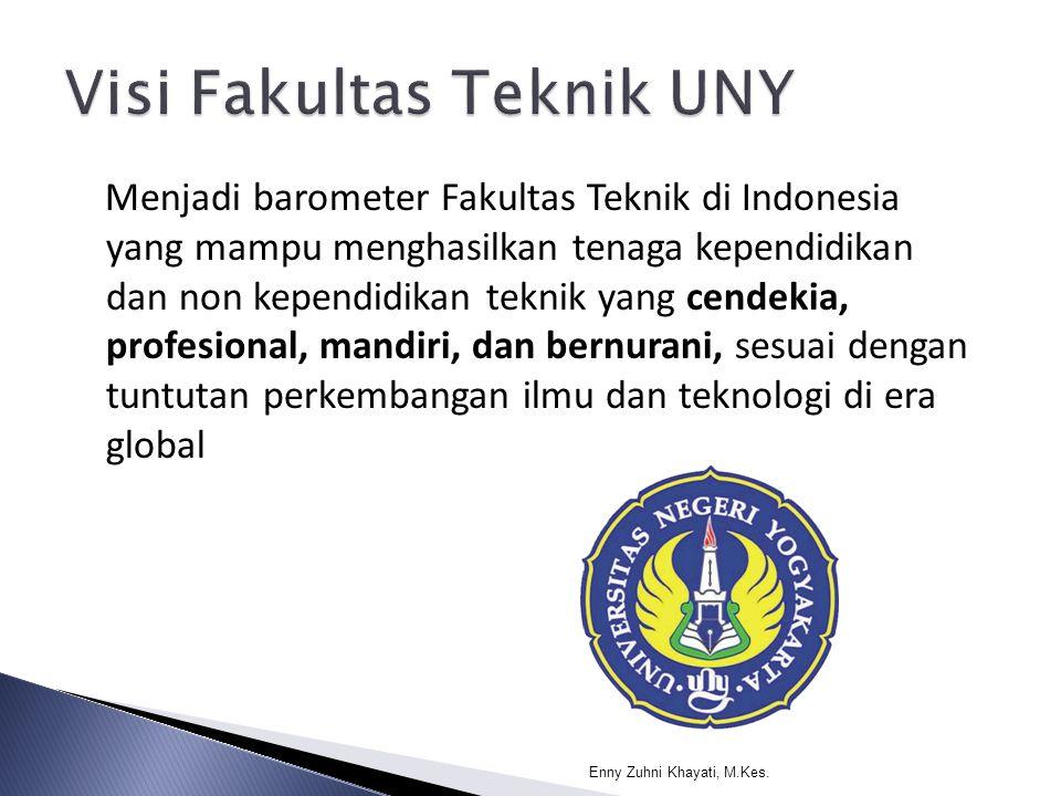 Visi Fakultas Teknik UNY