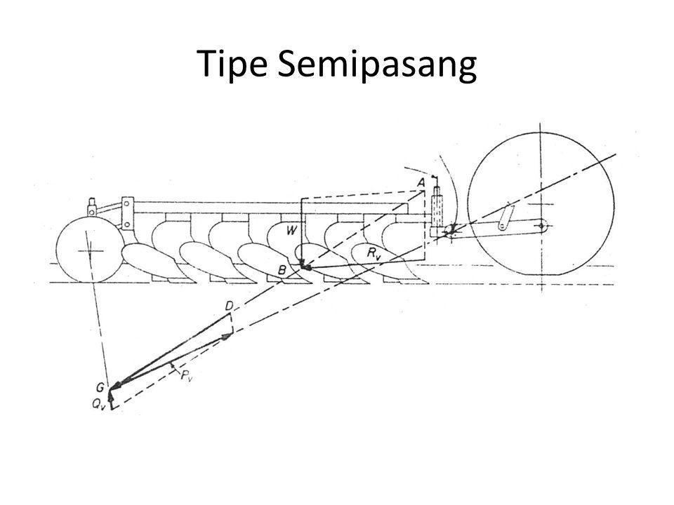 Tipe Semipasang
