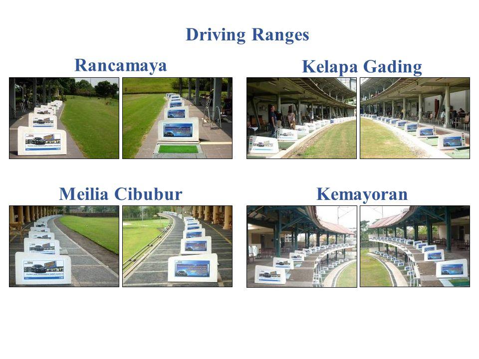 Driving Ranges Rancamaya Kelapa Gading Meilia Cibubur Kemayoran
