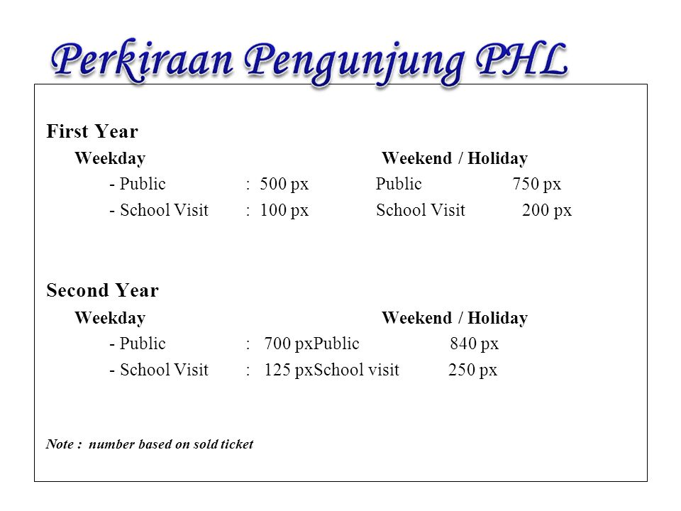 First Year Second Year Weekday Weekend / Holiday