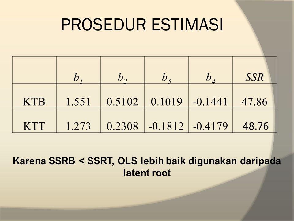 Karena SSRB < SSRT, OLS lebih baik digunakan daripada latent root