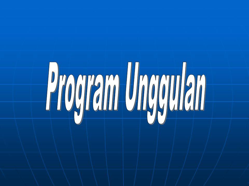 Program Unggulan