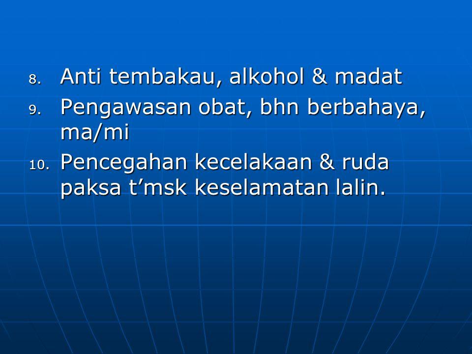 Anti tembakau, alkohol & madat