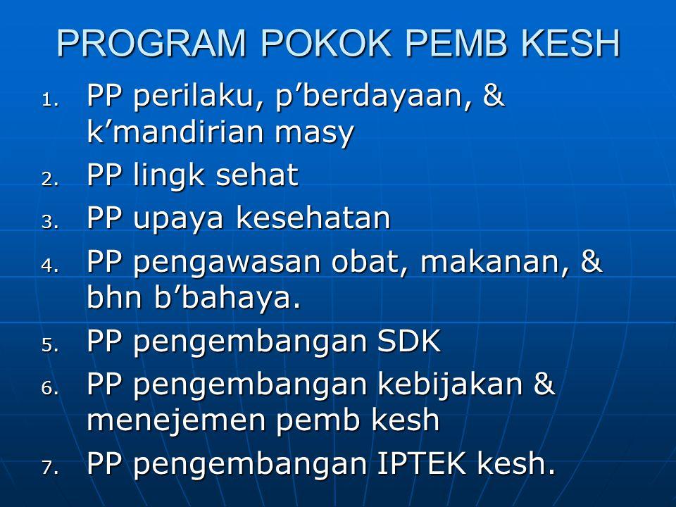 PROGRAM POKOK PEMB KESH
