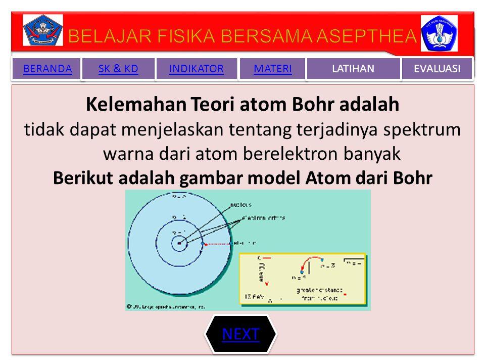 Kelemahan Teori atom Bohr adalah