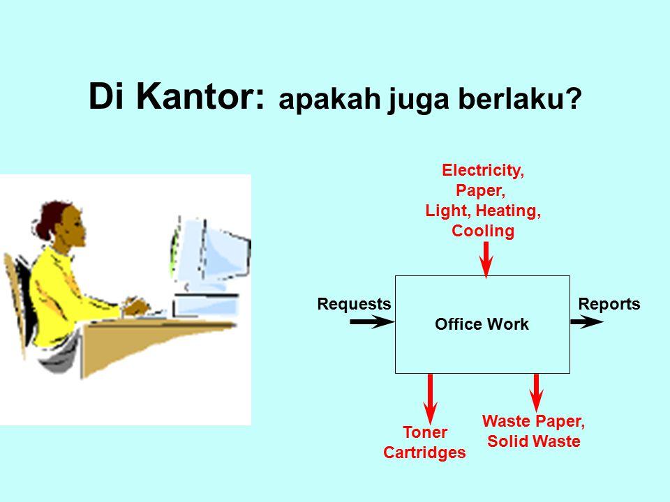 Di Kantor: apakah juga berlaku
