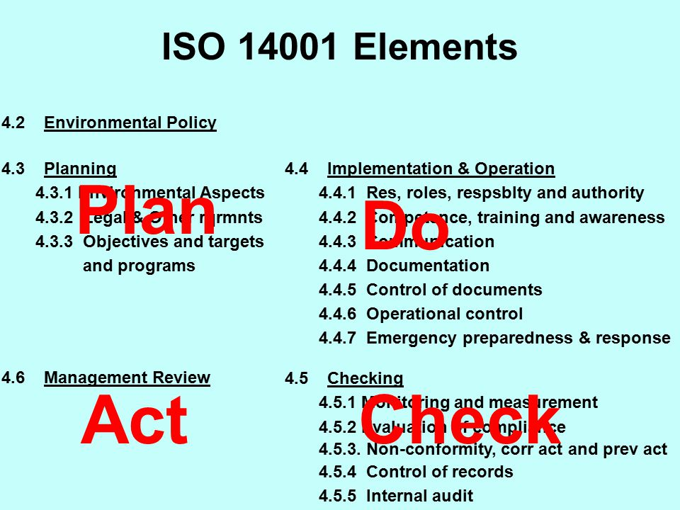 Plan Do Act Check ISO 14001 Elements 4.2 Environmental Policy