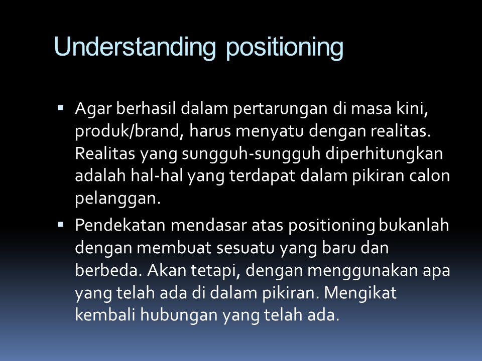 Understanding positioning