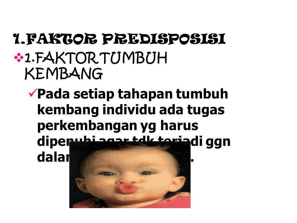 1.FAKTOR PREDISPOSISI 1.FAKTOR TUMBUH KEMBANG.