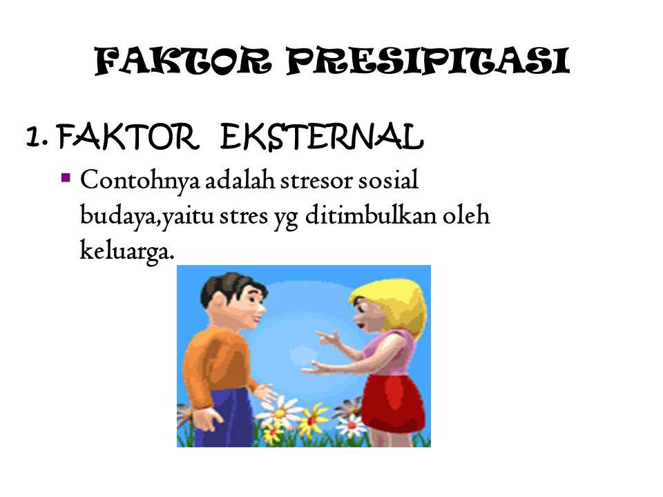FAKTOR PRESIPITASI 1. FAKTOR EKSTERNAL