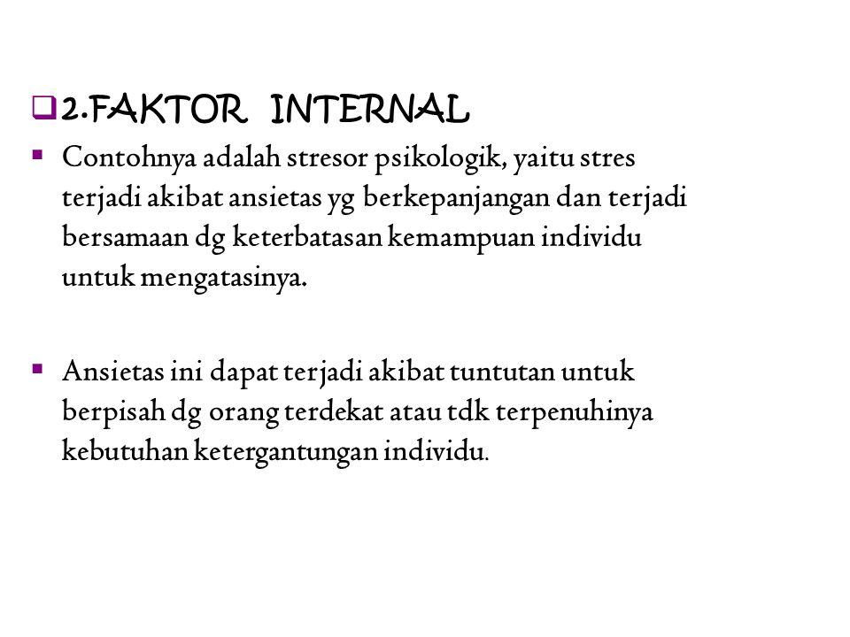 2.FAKTOR INTERNAL