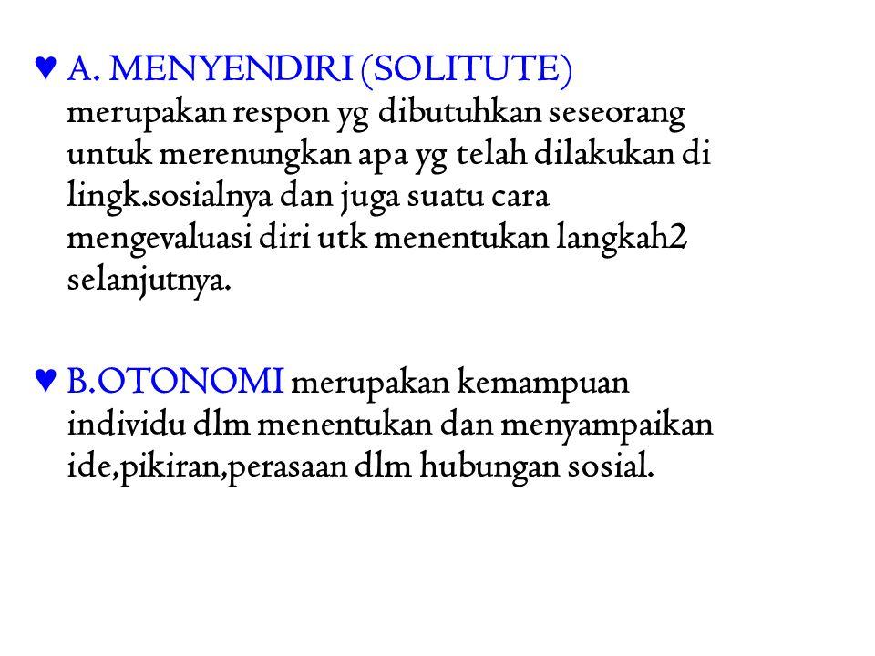 A. MENYENDIRI (SOLITUTE) merupakan respon yg dibutuhkan seseorang untuk merenungkan apa yg telah dilakukan di lingk.sosialnya dan juga suatu cara mengevaluasi diri utk menentukan langkah2 selanjutnya.