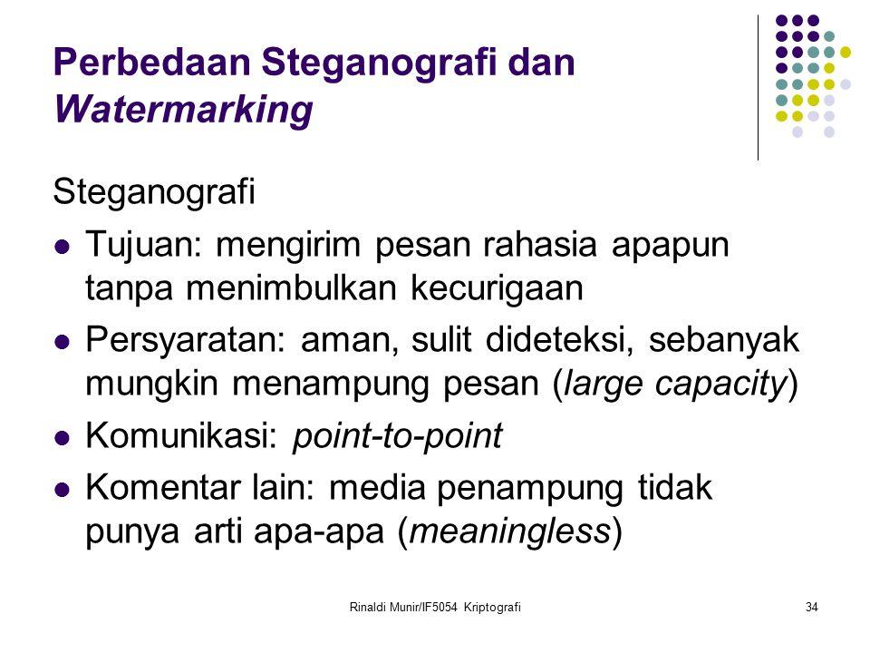 Perbedaan Steganografi dan Watermarking