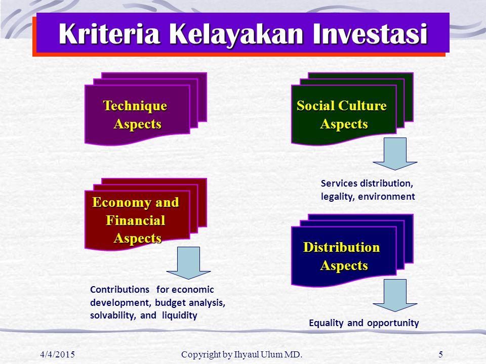 Kriteria Kelayakan Investasi