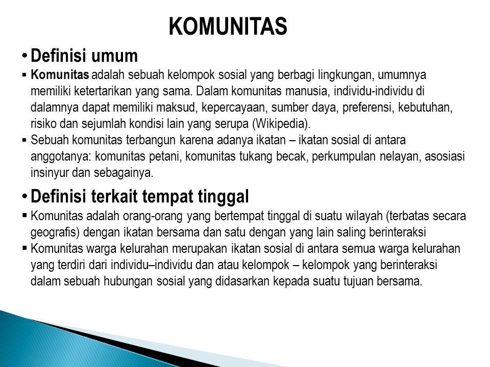 KOMUNITAS Definisi umum Definisi terkait tempat tinggal