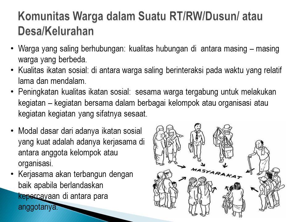 Komunitas Warga dalam Suatu RT/RW/Dusun/ atau Desa/Kelurahan