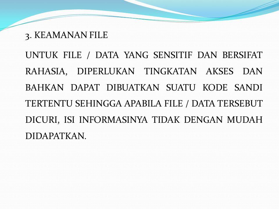 3. KEAMANAN FILE