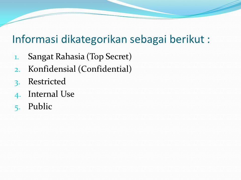 Informasi dikategorikan sebagai berikut :