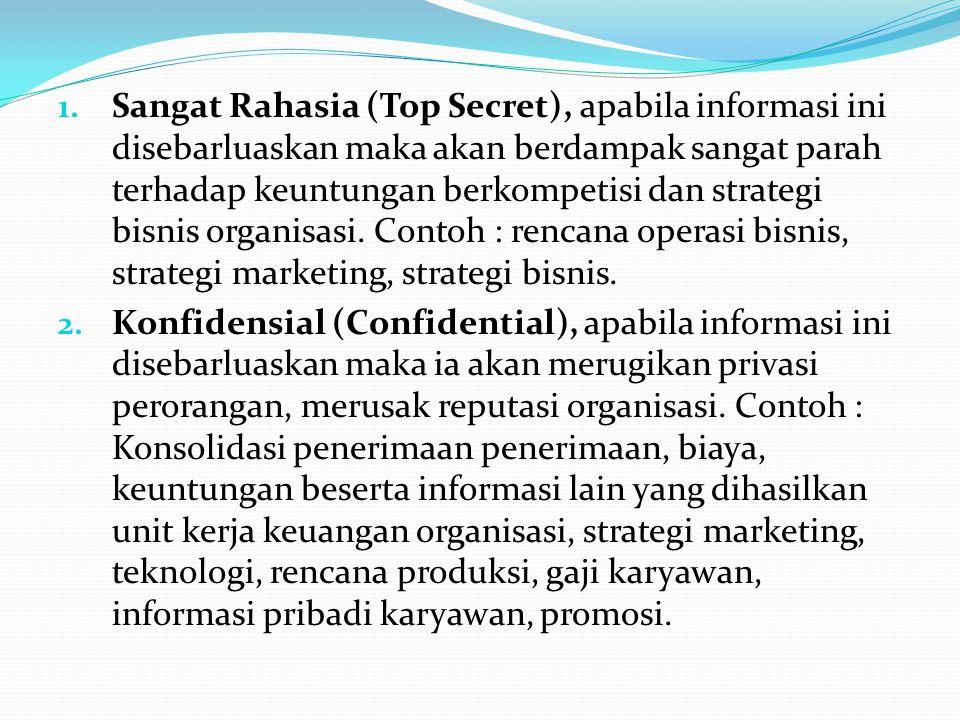 Sangat Rahasia (Top Secret), apabila informasi ini disebarluaskan maka akan berdampak sangat parah terhadap keuntungan berkompetisi dan strategi bisnis organisasi. Contoh : rencana operasi bisnis, strategi marketing, strategi bisnis.