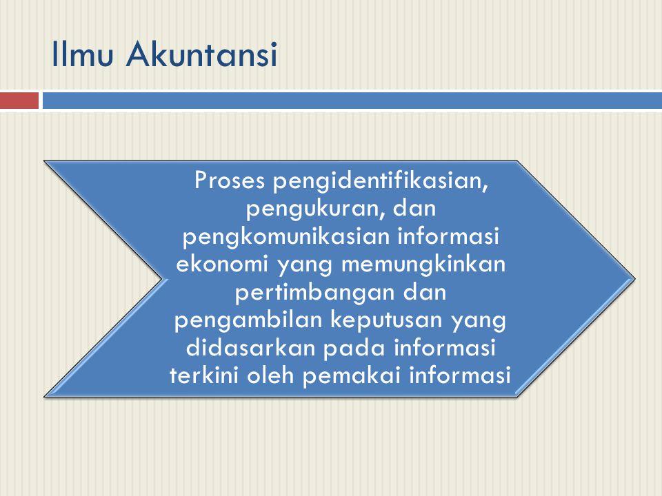 Ilmu Akuntansi