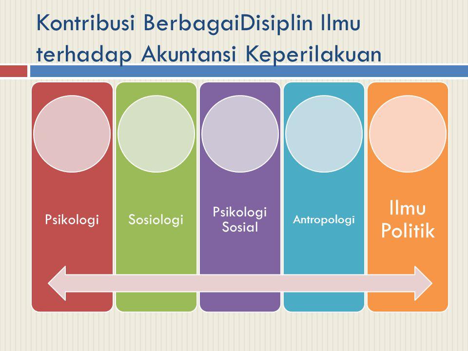 Kontribusi BerbagaiDisiplin Ilmu terhadap Akuntansi Keperilakuan