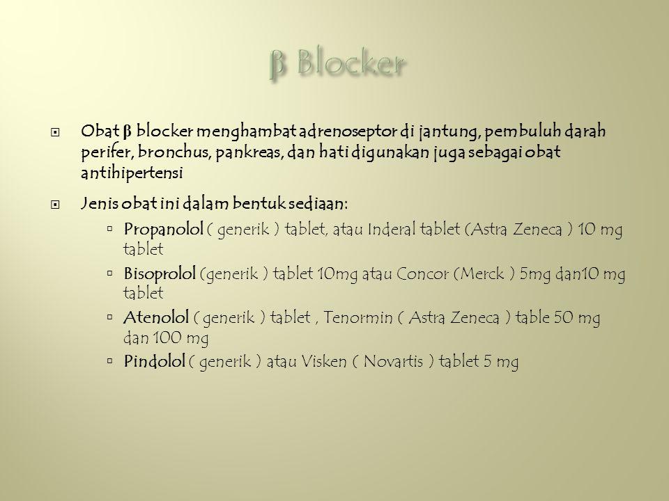 β Blocker
