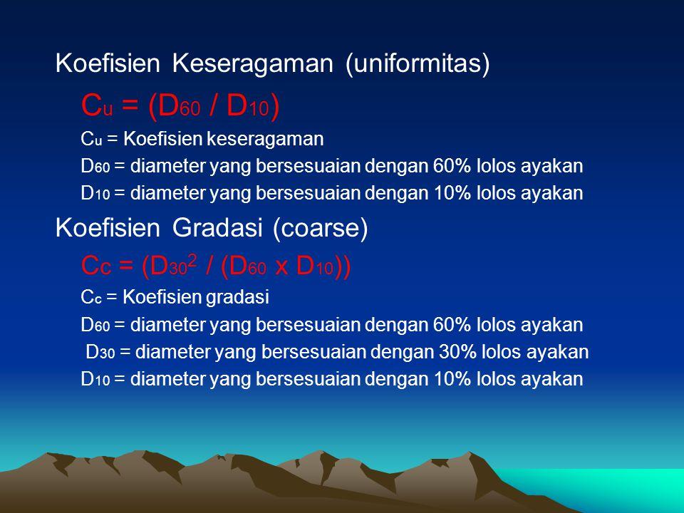 Koefisien Keseragaman (uniformitas)