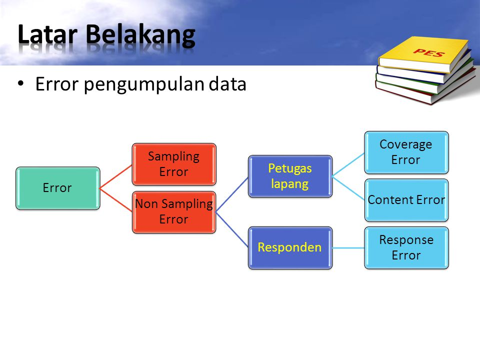 Latar Belakang PES Error pengumpulan data Error Sampling Error