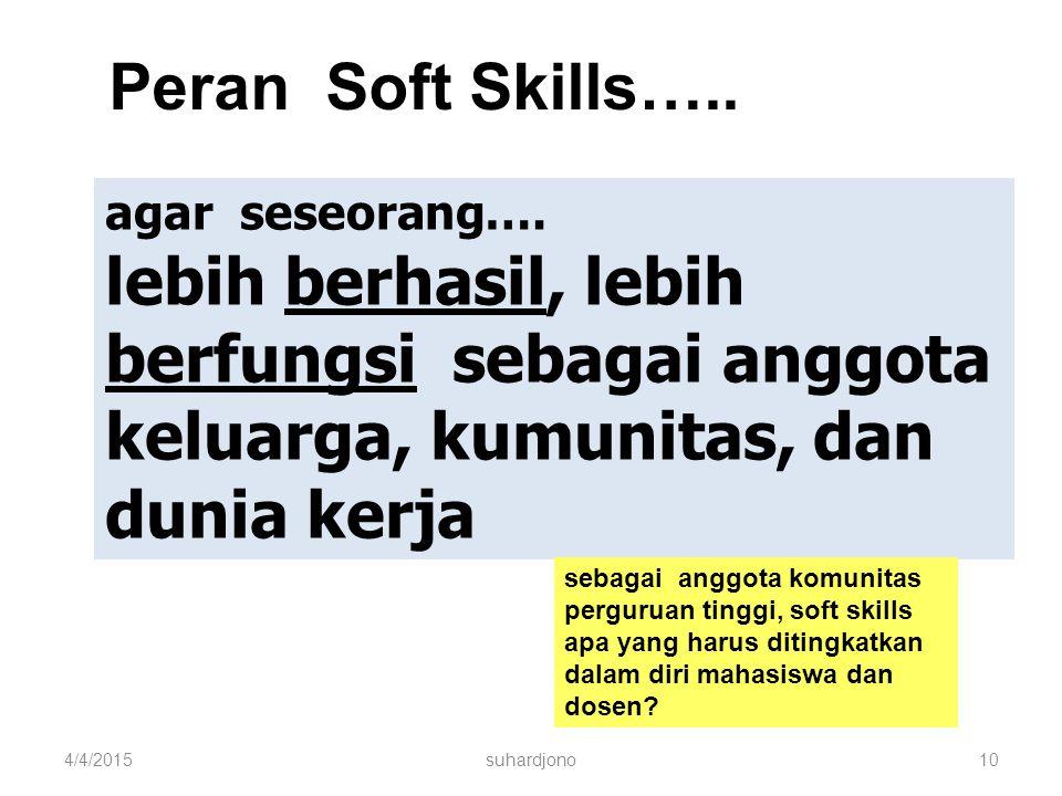 Peran Soft Skills….. agar seseorang…. lebih berhasil, lebih berfungsi sebagai anggota keluarga, kumunitas, dan dunia kerja.