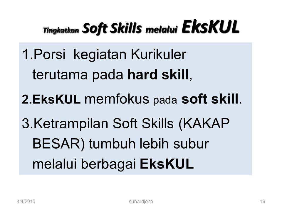 Tingkatkan Soft Skills melalui EksKUL