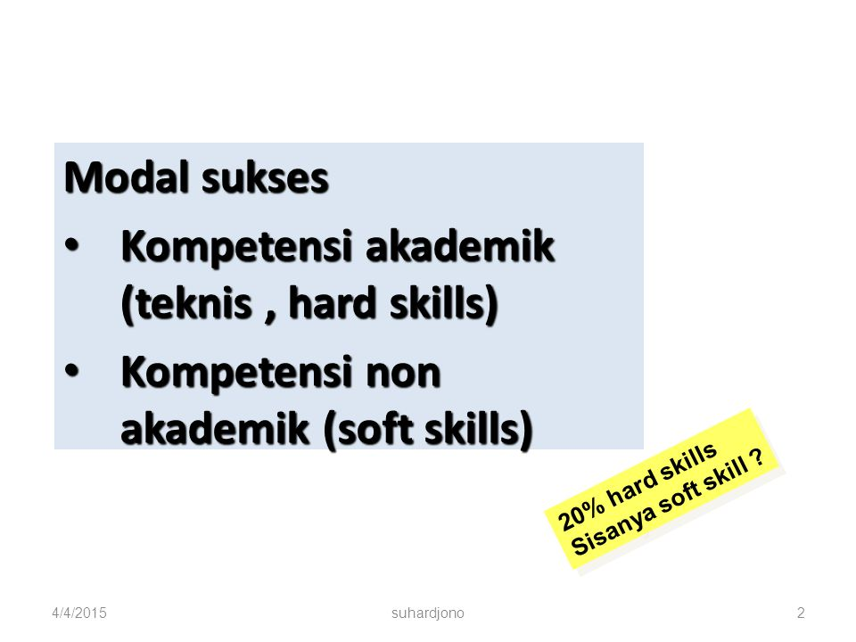Katanya… Modal sukses Kompetensi akademik (teknis , hard skills)
