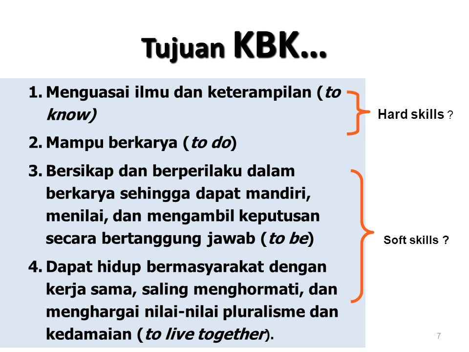 Tujuan KBK… Menguasai ilmu dan keterampilan (to know)
