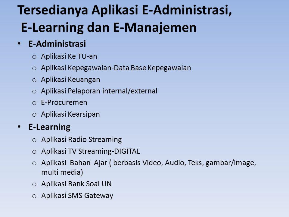 Tersedianya Aplikasi E-Administrasi, E-Learning dan E-Manajemen