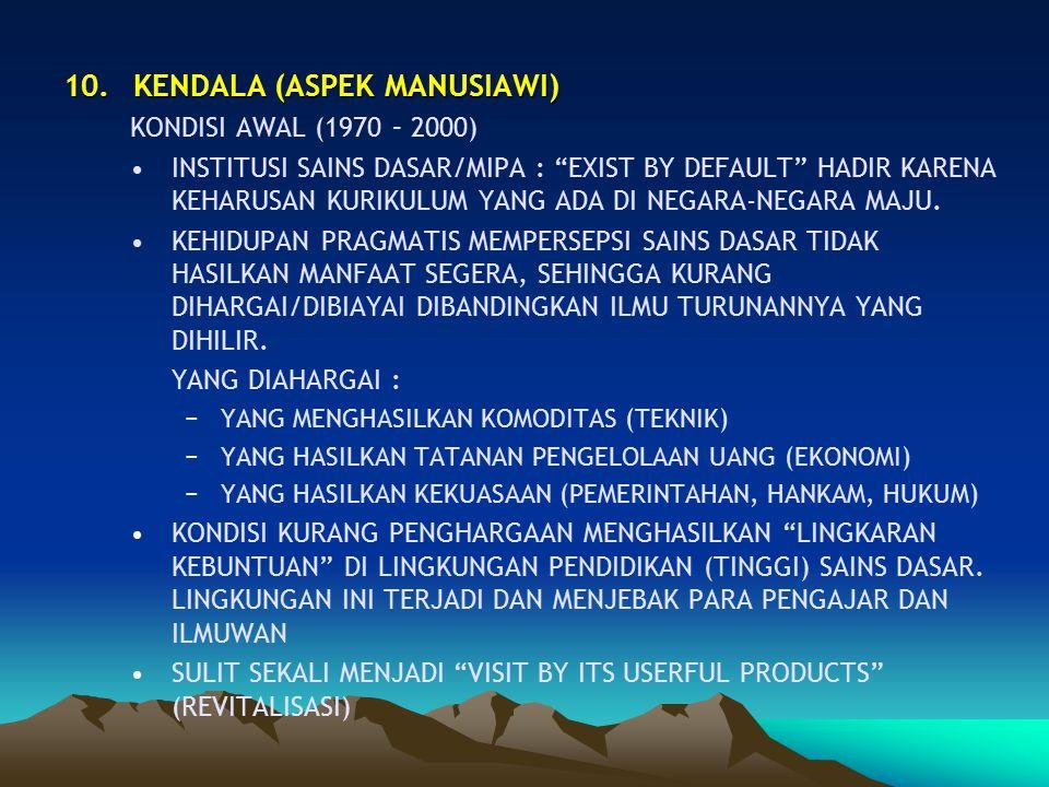 KENDALA (ASPEK MANUSIAWI)