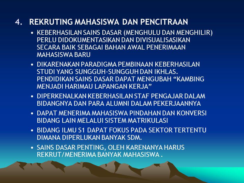 REKRUTING MAHASISWA DAN PENCITRAAN