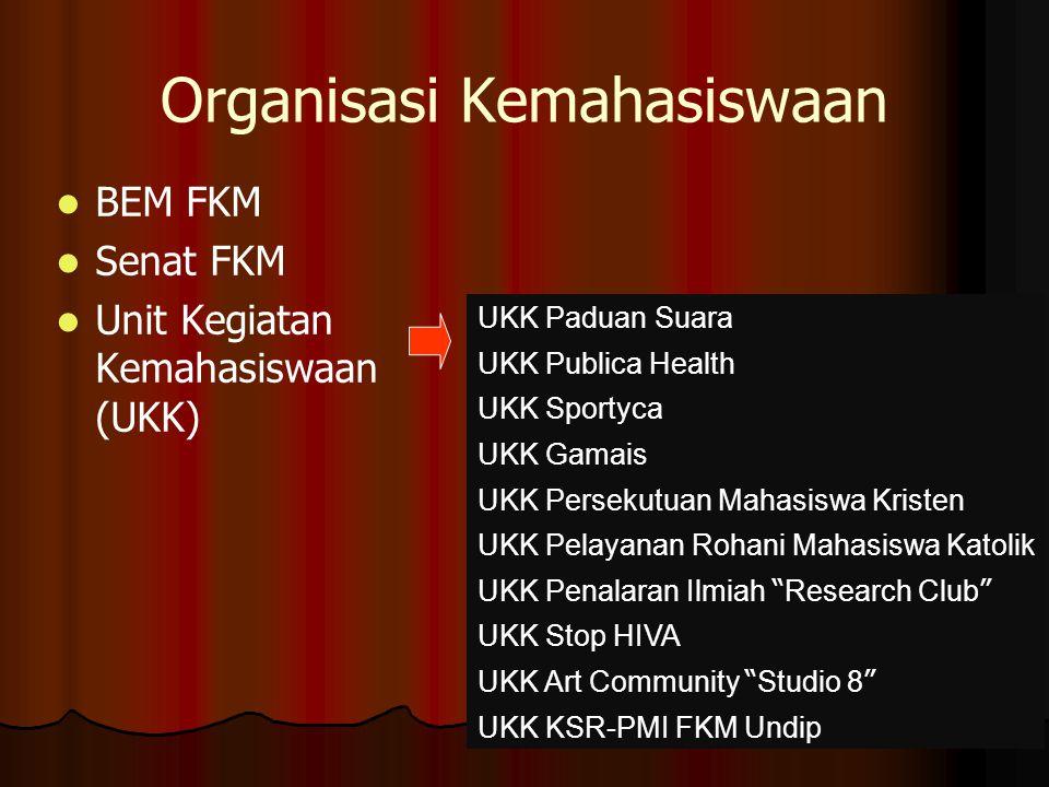 Organisasi Kemahasiswaan