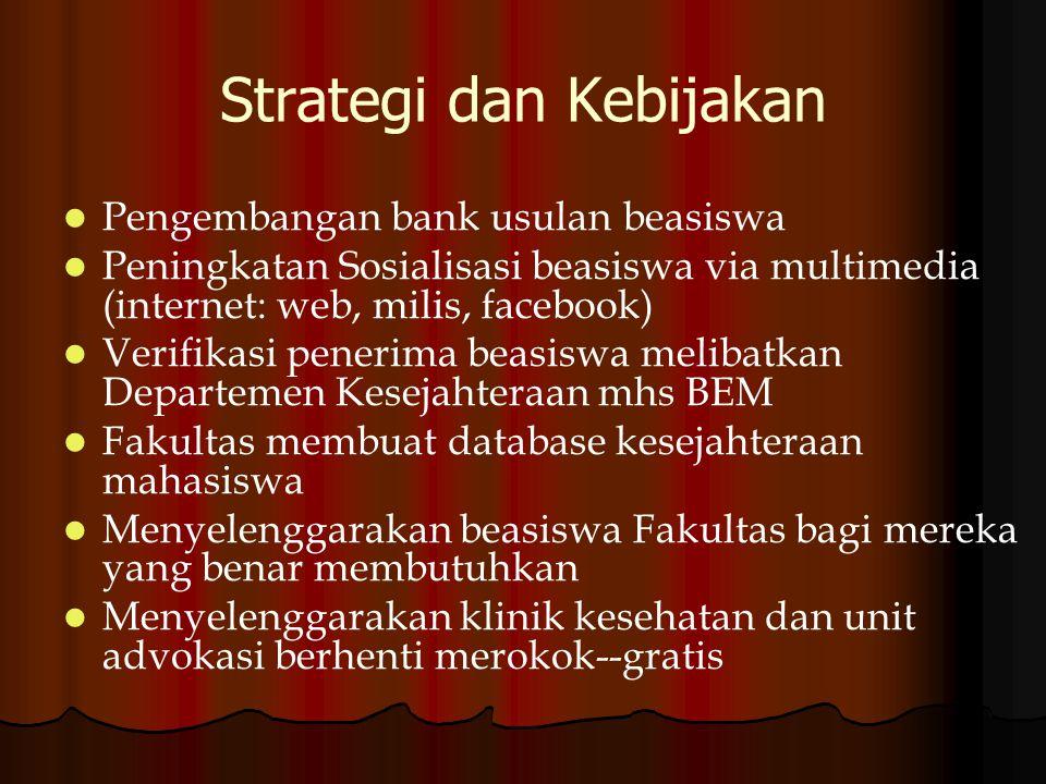 Strategi dan Kebijakan