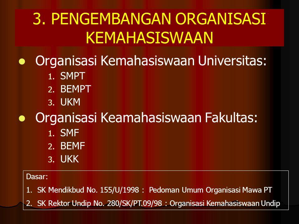 3. Pengembangan Organisasi Kemahasiswaan